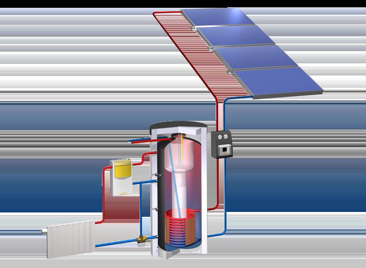Napkollektor csomag melegvíz-előállításhoz és fűtésrásegítéshez
