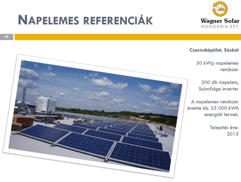 50 kW napelem éves termelése és ára