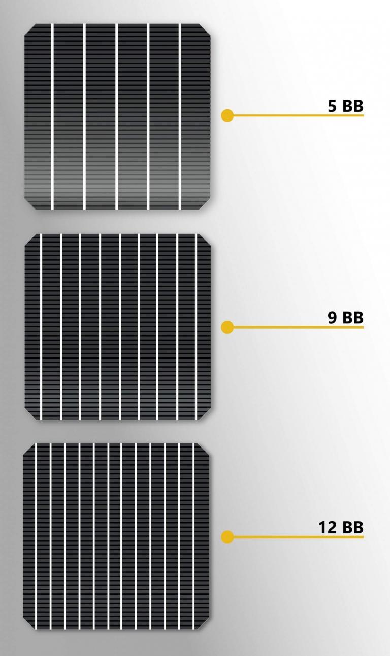 MBB - többszörös gyűjtősínes megoldás
