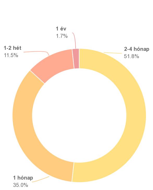 Diagram - 2.